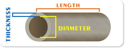 Paper tube measures